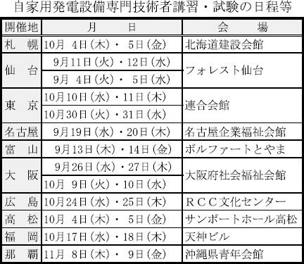 日本内発協 平成30年度自家用発電設備専門技術者講習・試験 9月4日から全国10地区で開催の画像