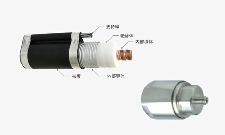 【フジクラ・ダイヤケーブル】「列車無線用高発泡ポリエチレン絶縁43D漏えい同軸ケーブル」を販売開始の画像