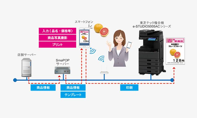 【東芝テック】スマートフォンでかんたんにPOP作成「SmaPOP」を販売開始の画像