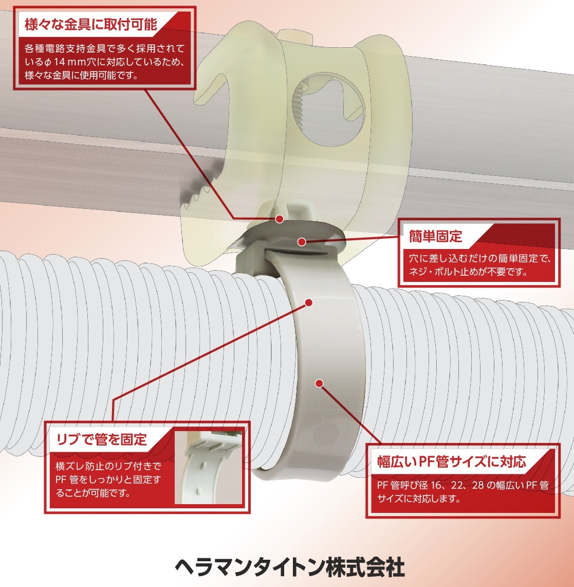 【ヘラマンタイトン】幅広いサイズのPF管を簡単・確実に固定。プッシュマウントタイ新発売の画像