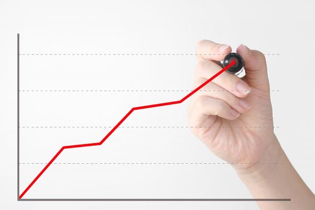 【財務省北陸経済局】令和元年10~12月期 北陸3県の法人企業景気予測調査の画像