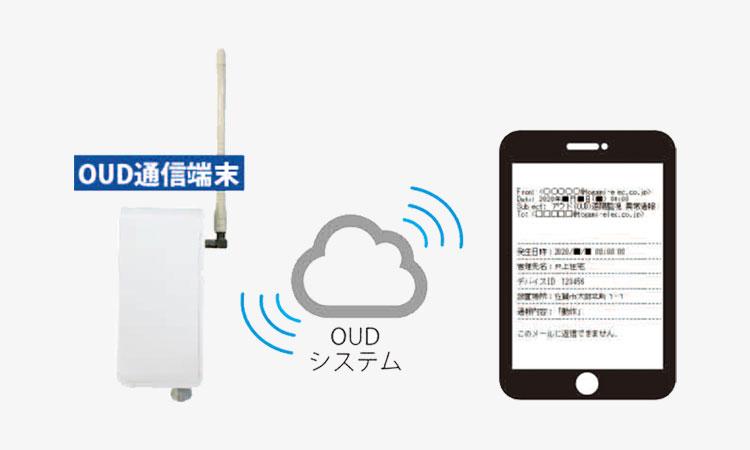 【株式会社⼾上電機製作所】OUD(アウド)遠隔監視サービスを 8 ⽉ 20 ⽇(⽊)開始︕の画像