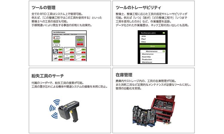 【京都機械工具株式会社】工具メーカーKTC、産業向けRFIDタグのリーディングカンパニー Xerafyとパートナーシップ契約締結の画像