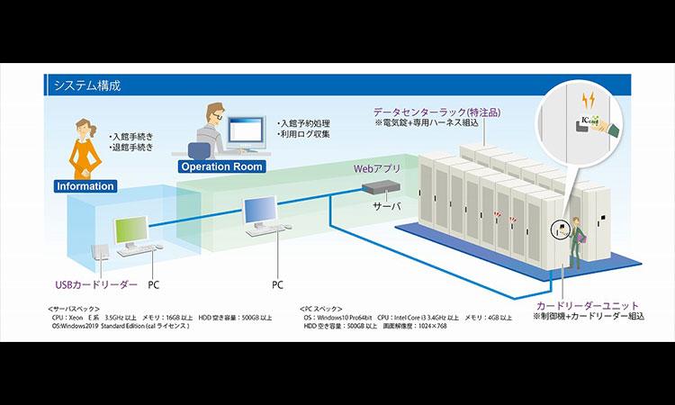 【河村電器産業株式会社】データセンター運用管理システム発売の画像