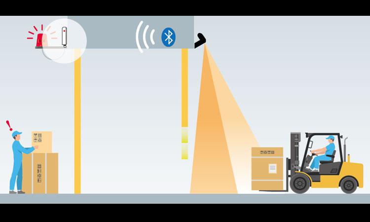 【オプテックス株式会社】シートシャッター開閉用センサー向けワイヤレス受信ユニット「LINK-BT1」発売の画像