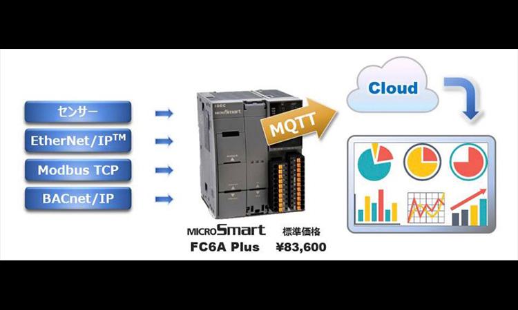 【IDEC株式会社】ソフトウェアのアップデートによりMQTTプロトコルに対応の画像