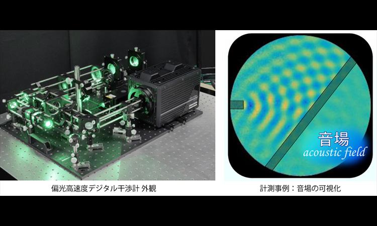 【株式会社フォトロン】高速撮影性能と独自の光学系・ソフトウェアで構成される可搬型の『偏光高速度デジタル干渉計』新発売の画像
