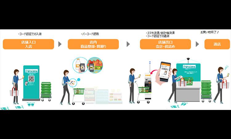 【東芝テック株式会社】食品スーパー「マルヤス」、スマホを利用したセルフレジ「ピピットスマホ」を導入の画像