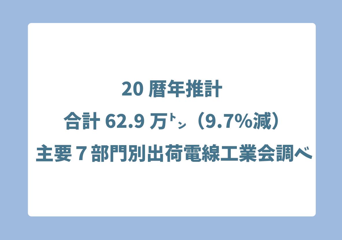 20暦年推計、合計62.9万㌧(9.7%減) 主要7部門別出荷電線工業会調べの画像