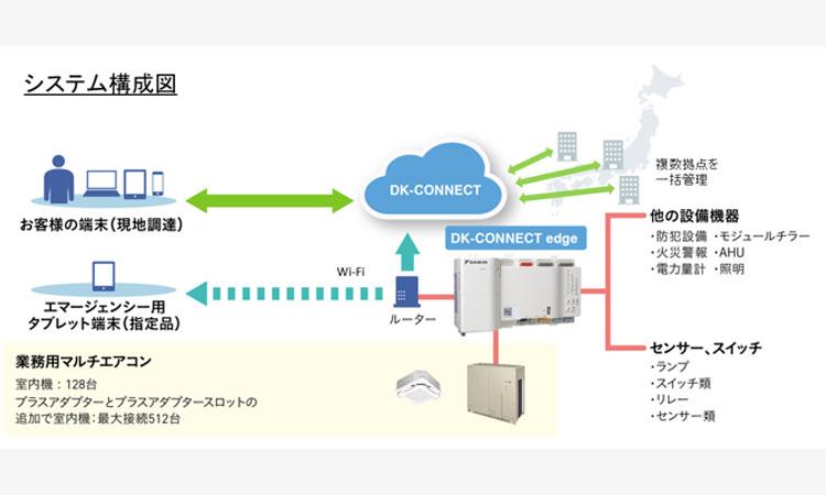 【ダイキン工業株式会社】クラウド型空調コントロールサービス『DK-CONNECT』を新発売の画像
