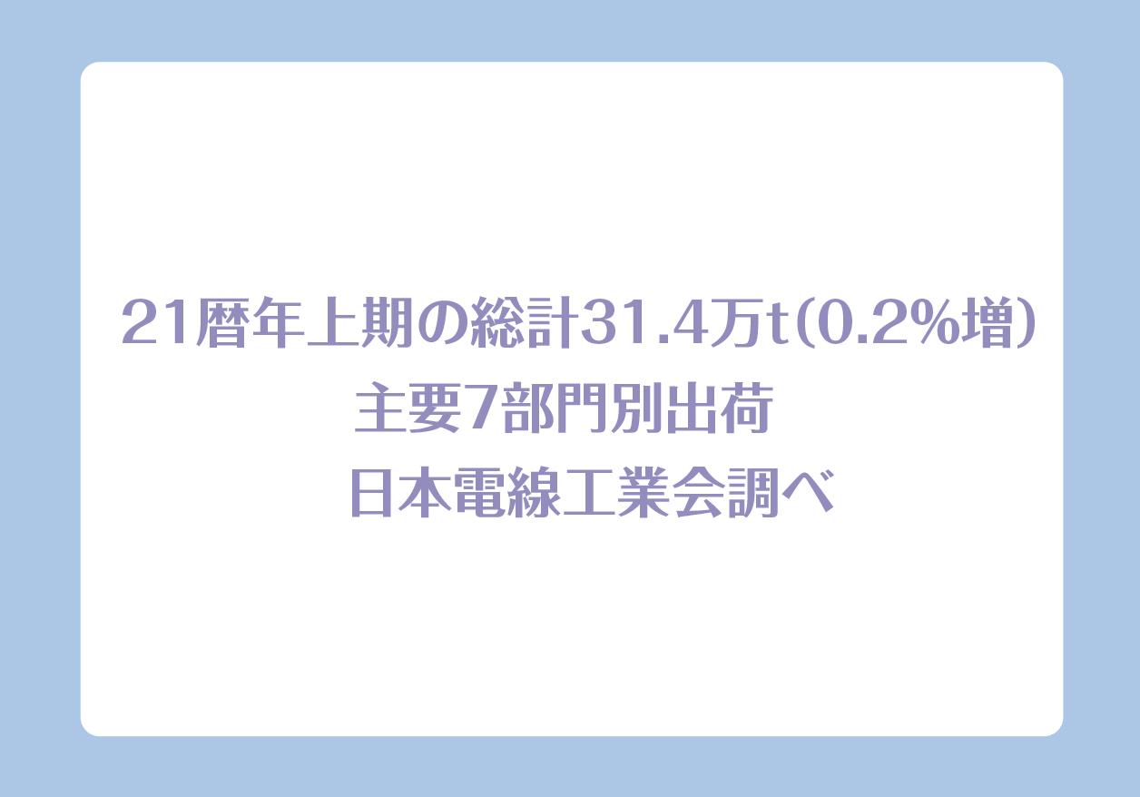 21暦年上期の総計31.4万t(0.2%増) 主要7部門別出荷 日本電線工業会調べの画像